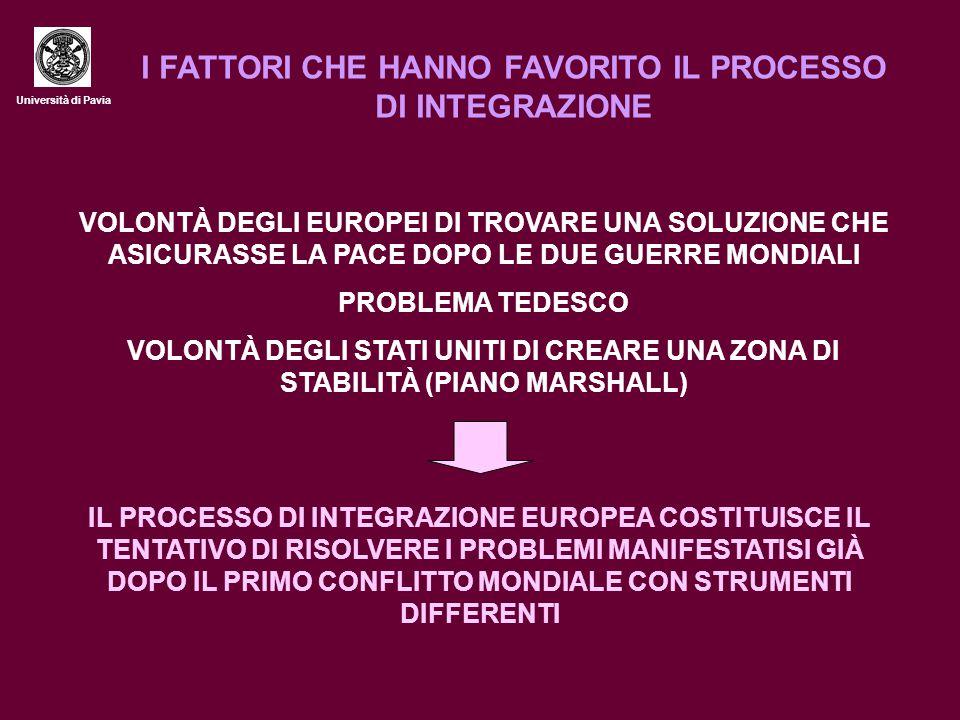 Università di Pavia ELEMENTI CHE HANNO INFLUENZATO IL PROCESSO DI INTEGRAZIONE FATTORI ESTERNI: EQUILIBRIO DI POTERE A LIVELLO MONDIALE INFLUENZA DEGLI STATI UNITI COME OCCASIONE E LIMITE DEL PROCESO DI INTEGRAZIONE FATTORI INTERNI: ALLARGAMENTO DELLA COMUNITÀ E INGRESSO DI STATI CON UNA VISIONE PIÙ ECONOMICA CHE POLITICA DEL PROCESSO