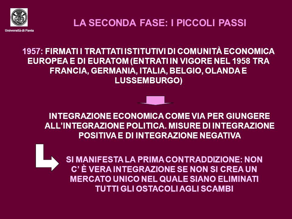 Università di Pavia LA SECONDA FASE: L'ATTO UNICO FIRMATO NEL 1986 E RATIFICATO NEL 1987 RAPPRESENTA LA PRIMA FASE DELL'APPROFONDIMENTO (V.