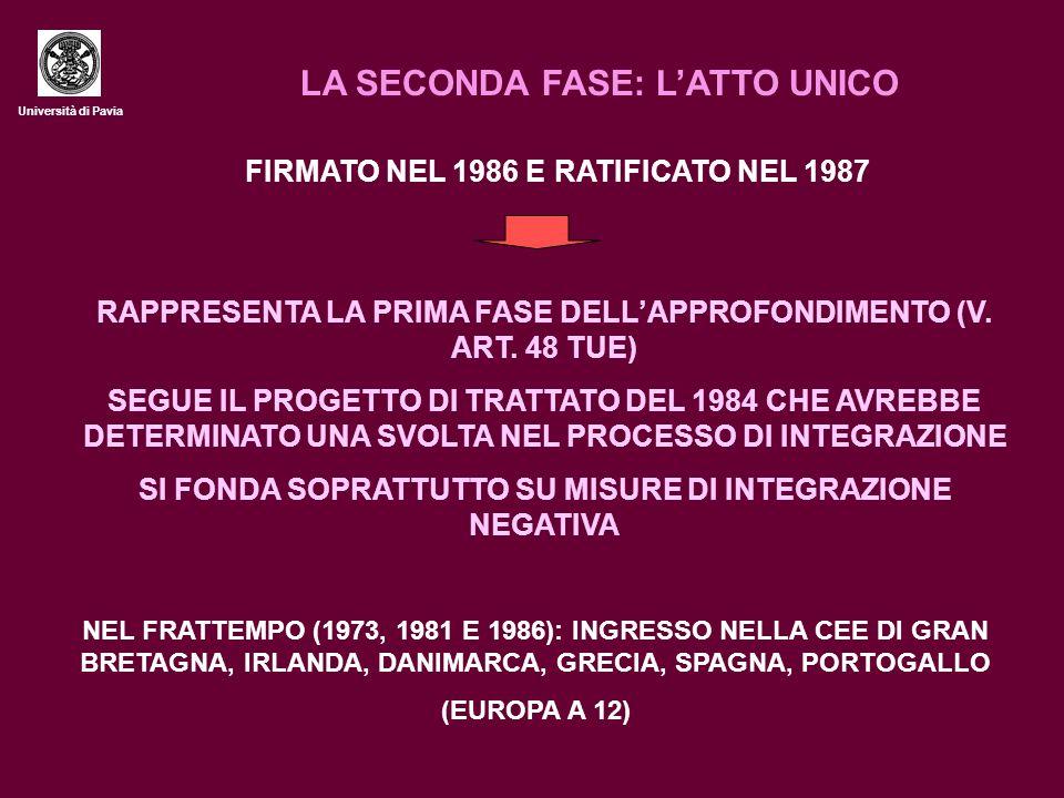 Università di Pavia LA SECONDA FASE: IL TRATTATO DI MAASTRICHT CONTRADDIZIONE: NON ESISTE UN VERO MERCATO UNICO SE GLI SCAMBI SONO OSTACOLATI DALL'ESISTENZA DI 12 MONETE NAZIONALI TRATTATO DI MAASTRICHT: FIRMATO NEL 1992 ED ENTRATO IN VIGORE NEL 1993 FISSA LE TAPPE PER GIUNGERE ALLA MONETA UNICA DÀ VITA ALL'UNIONE EUROPEA (CE + PESC + GAI) INTRODUCE LA CITTADINANZA EUROPEA ACCRESCE I POTERI DEL PARLAMENTO EUROPEO