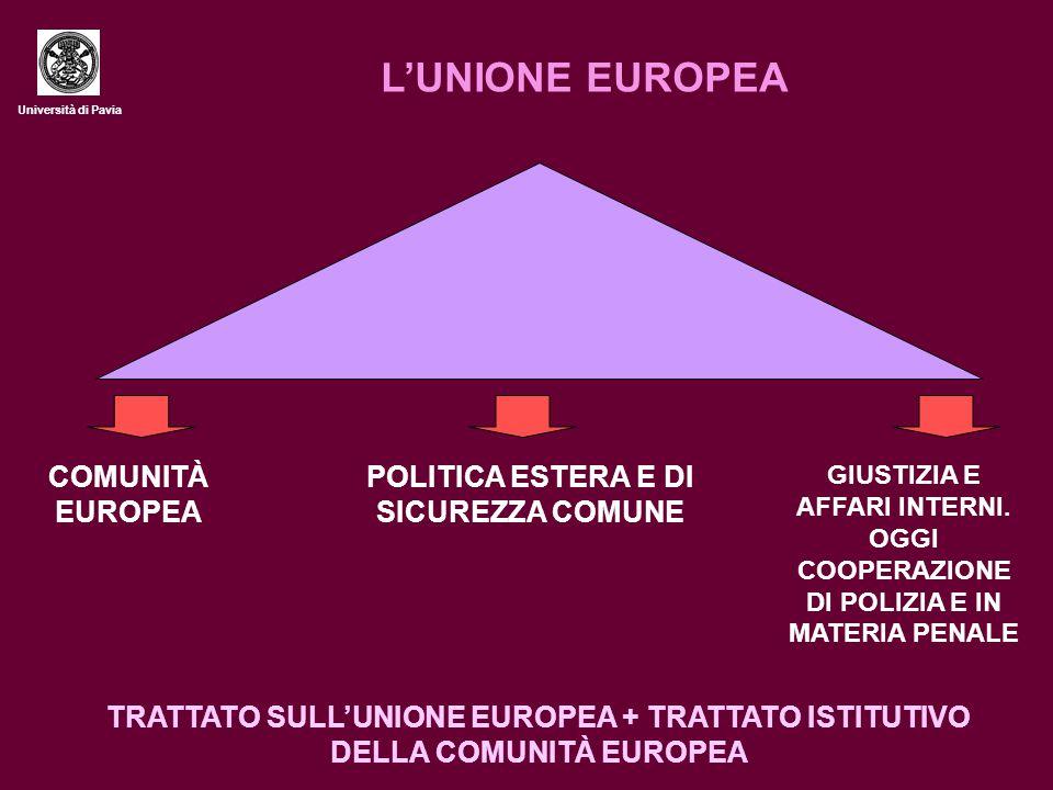 Università di Pavia L'UNIONE EUROPEA COMUNITÀ EUROPEA POLITICA ESTERA E DI SICUREZZA COMUNE GIUSTIZIA E AFFARI INTERNI. OGGI COOPERAZIONE DI POLIZIA E