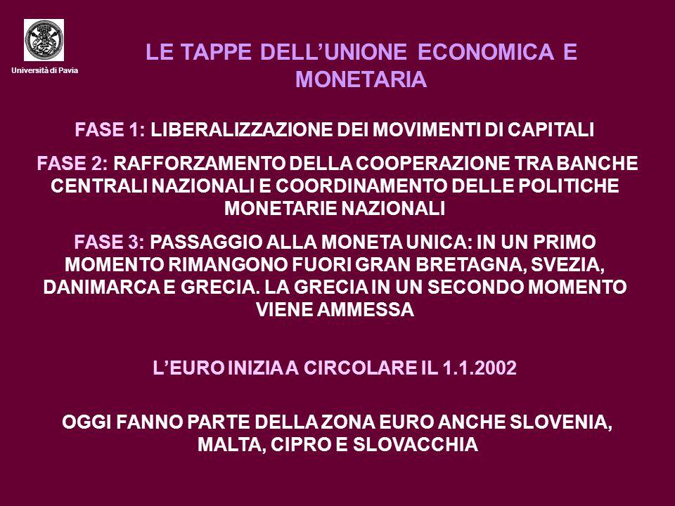 Università di Pavia LE TAPPE DELL'UNIONE ECONOMICA E MONETARIA FASE 1: LIBERALIZZAZIONE DEI MOVIMENTI DI CAPITALI FASE 2: RAFFORZAMENTO DELLA COOPERAZ