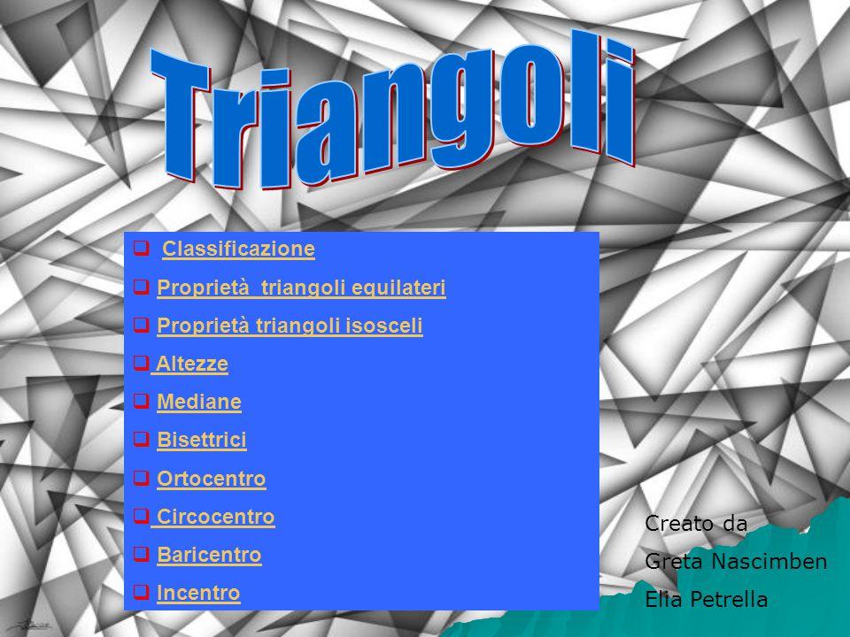  ClassificazioneClassificazione  Proprietà triangoli equilateriProprietà triangoli equilateri  Proprietà triangoli isosceliProprietà triangoli isos