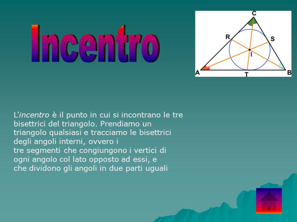 L'incentro è il punto in cui si incontrano le tre bisettrici del triangolo. Prendiamo un triangolo qualsiasi e tracciamo le bisettrici degli angoli in
