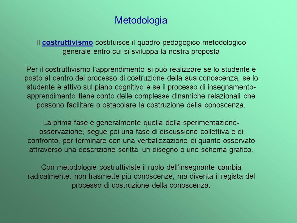 Metodologia Il costruttivismo costituisce il quadro pedagogico-metodologico generale entro cui si sviluppa la nostra proposta Per il costruttivismo l'
