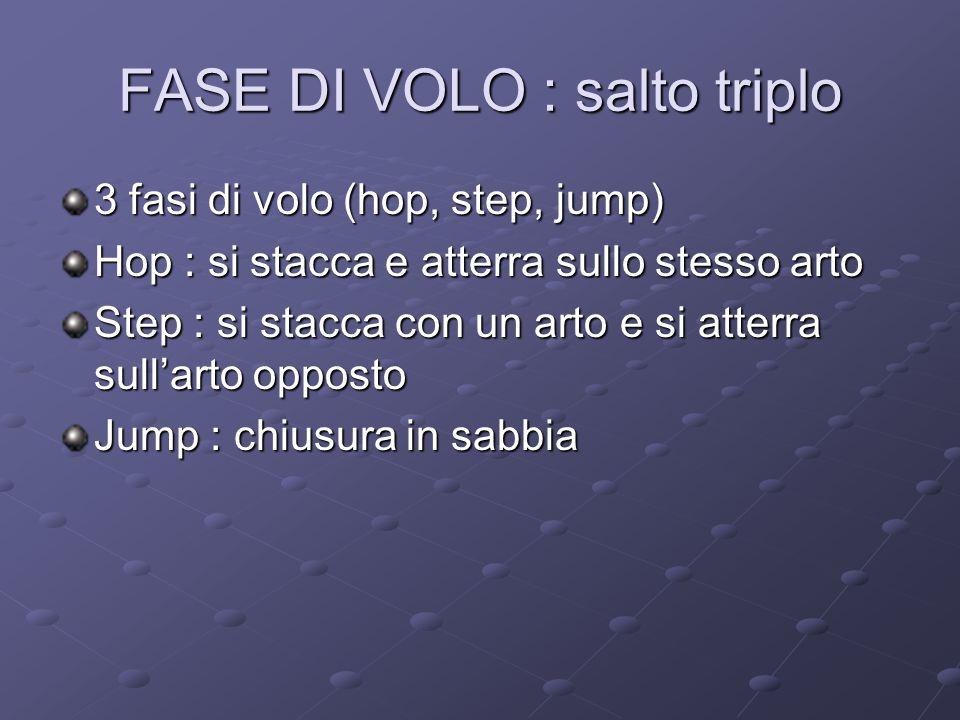 FASE DI VOLO : salto triplo 3 fasi di volo (hop, step, jump) Hop : si stacca e atterra sullo stesso arto Step : si stacca con un arto e si atterra sull'arto opposto Jump : chiusura in sabbia