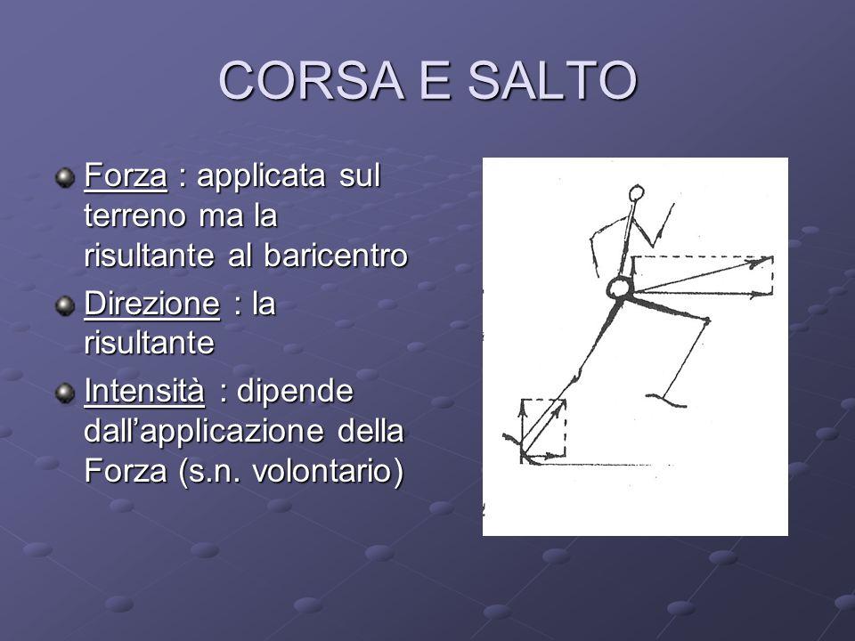 CORSA E SALTO Forza : applicata sul terreno ma la risultante al baricentro Direzione : la risultante Intensità : dipende dall'applicazione della Forza (s.n.