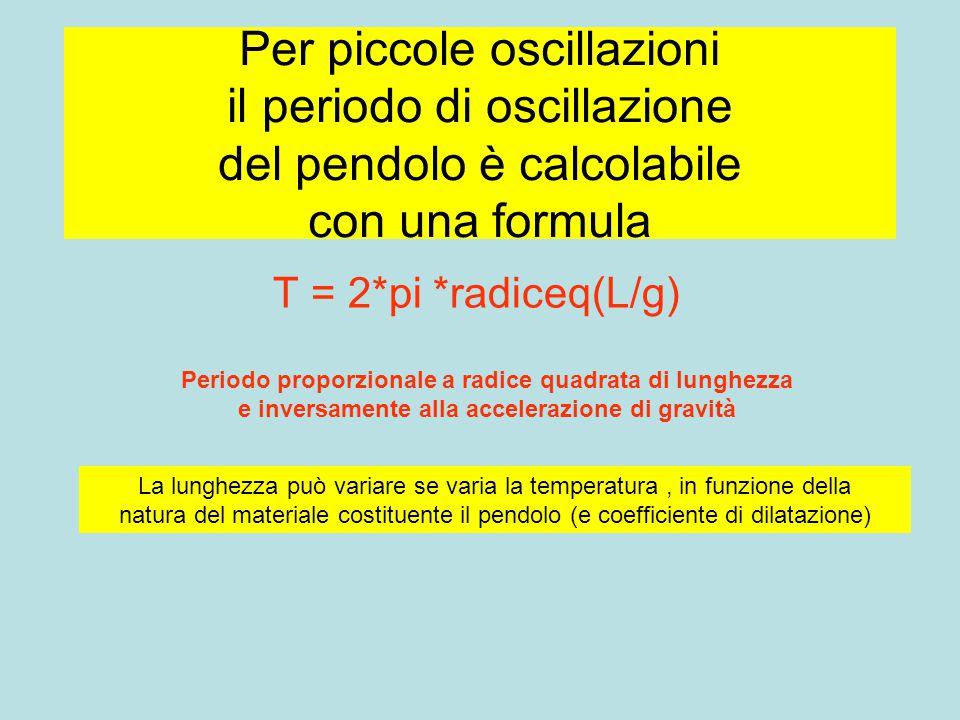 Per piccole oscillazioni il periodo di oscillazione del pendolo è calcolabile con una formula T = 2*pi *radiceq(L/g) Periodo proporzionale a radice qu