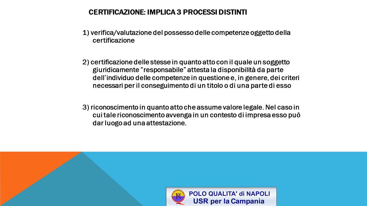 CERTIFICAZIONE: IMPLICA 3 PROCESSI DISTINTI 1) verifica/valutazione del possesso delle competenze oggetto della certificazione 2) certificazione delle