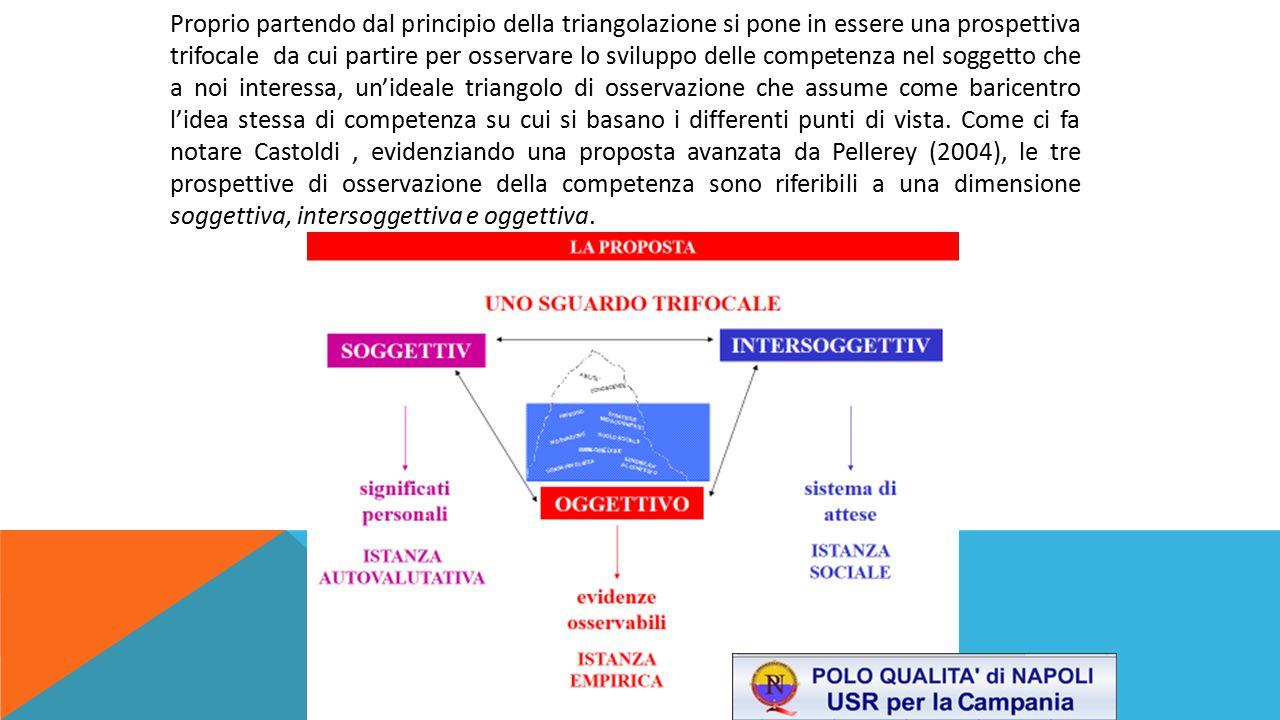 Proprio partendo dal principio della triangolazione si pone in essere una prospettiva trifocale da cui partire per osservare lo sviluppo delle compete