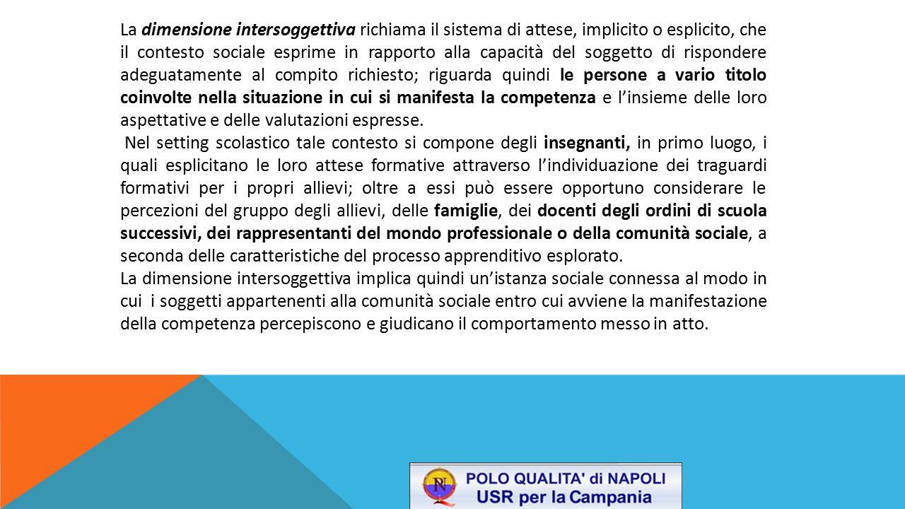 La dimensione intersoggettiva richiama il sistema di attese, implicito o esplicito, che il contesto sociale esprime in rapporto alla capacità del sogg