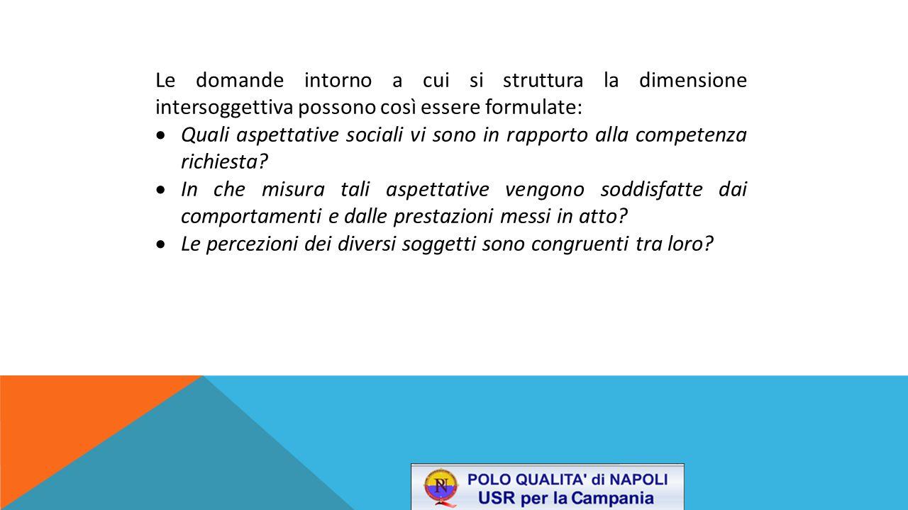 Le domande intorno a cui si struttura la dimensione intersoggettiva possono così essere formulate:  Quali aspettative sociali vi sono in rapporto all
