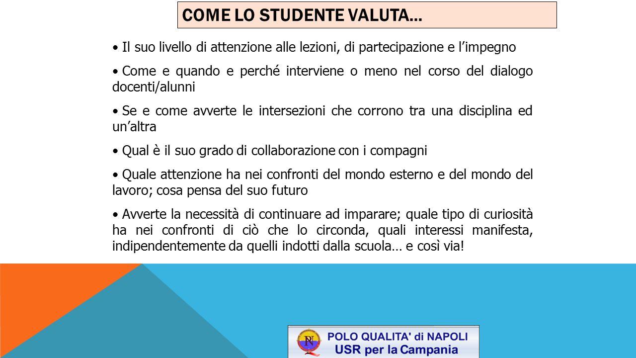 COME LO STUDENTE VALUTA… Il suo livello di attenzione alle lezioni, di partecipazione e l'impegno Come e quando e perché interviene o meno nel corso d