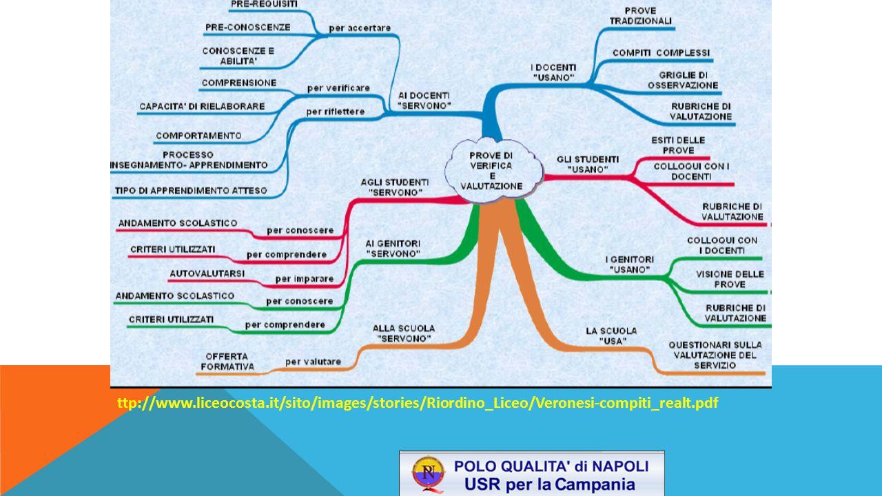 ttp://www.liceocosta.it/sito/images/stories/Riordino_Liceo/Veronesi-compiti_realt.pdf