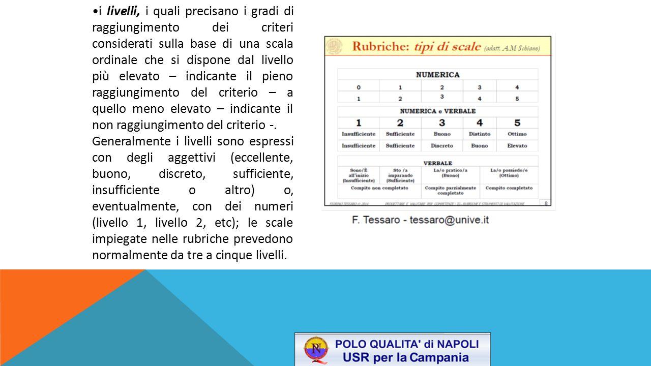 i livelli, i quali precisano i gradi di raggiungimento dei criteri considerati sulla base di una scala ordinale che si dispone dal livello più elevato
