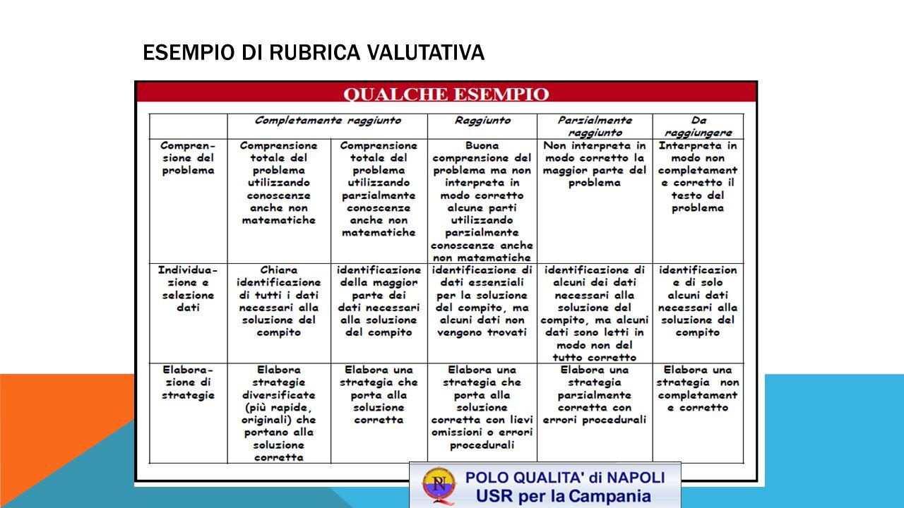 ESEMPIO DI RUBRICA VALUTATIVA
