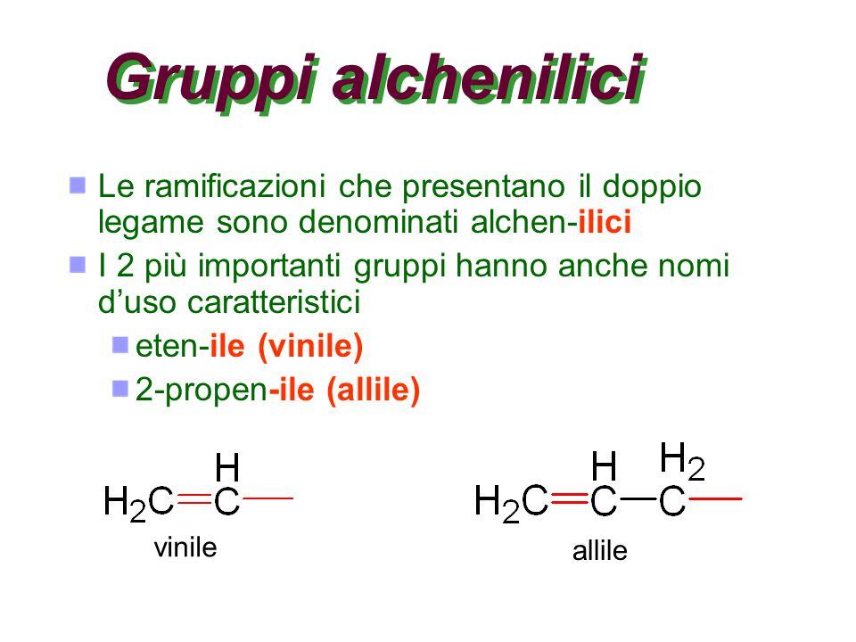 Gruppi alchenilici Le ramificazioni che presentano il doppio legame sono denominati alchen-ilici I 2 più importanti gruppi hanno anche nomi d'uso caratteristici eten-ile (vinile) 2-propen-ile (allile) vinile allile