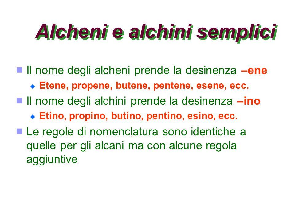 Alcheni e alchini semplici Il nome degli alcheni prende la desinenza –ene Etene, propene, butene, pentene, esene, ecc. Il nome degli alchini prende la