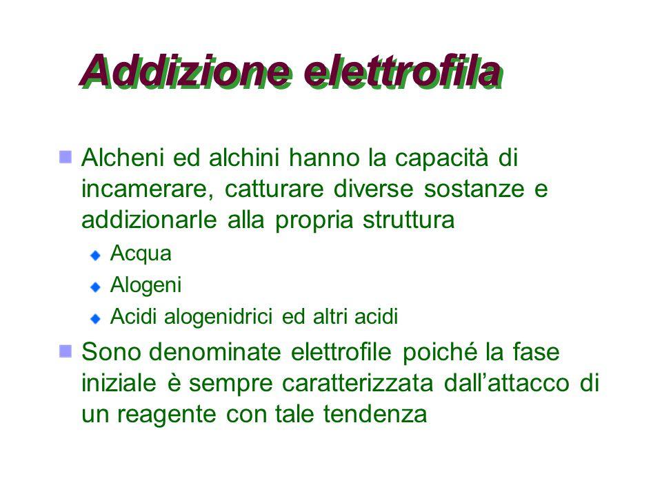 Addizione elettrofila Alcheni ed alchini hanno la capacità di incamerare, catturare diverse sostanze e addizionarle alla propria struttura Acqua Aloge