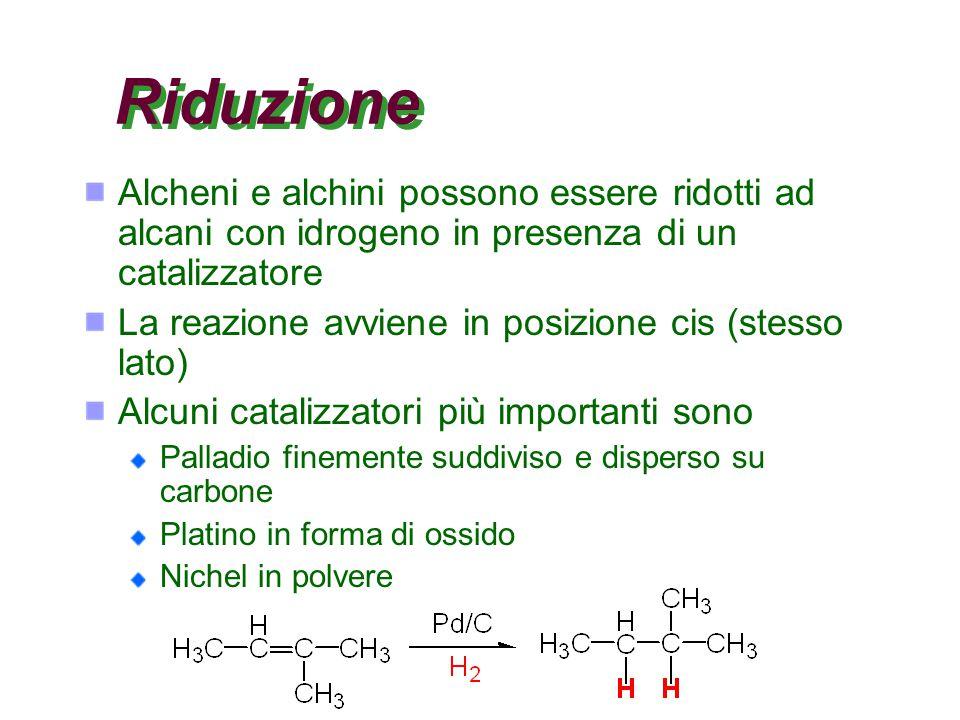 Riduzione Alcheni e alchini possono essere ridotti ad alcani con idrogeno in presenza di un catalizzatore La reazione avviene in posizione cis (stesso lato) Alcuni catalizzatori più importanti sono Palladio finemente suddiviso e disperso su carbone Platino in forma di ossido Nichel in polvere