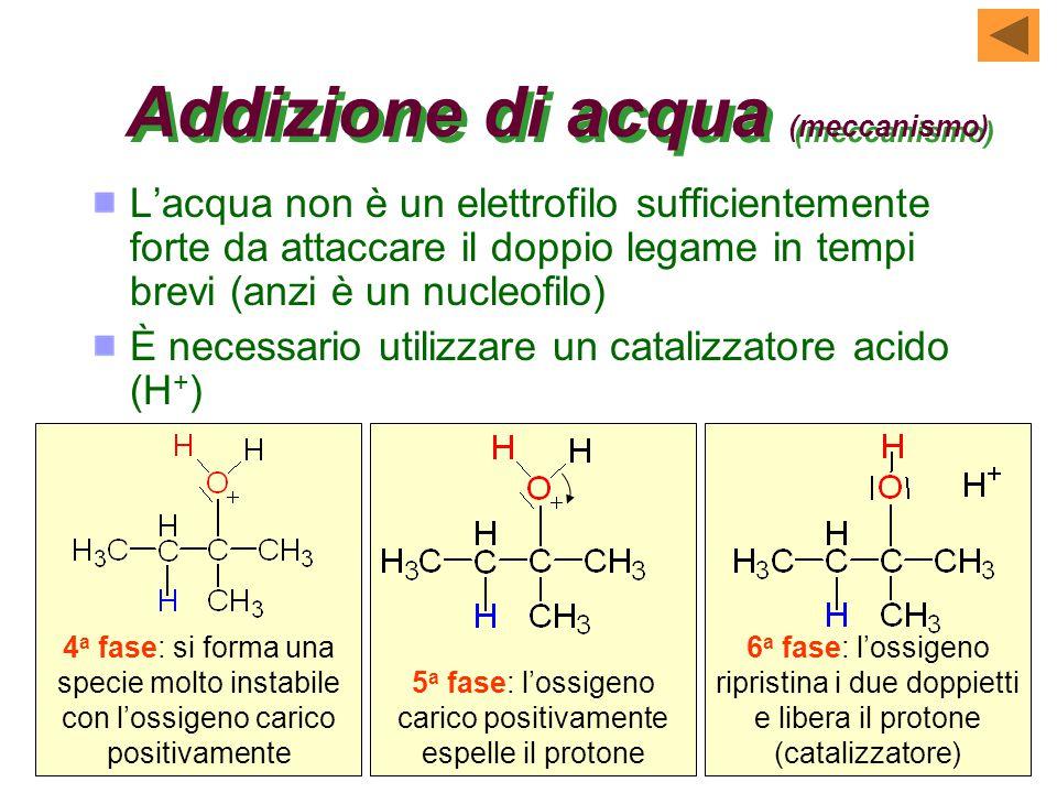 4 a fase: si forma una specie molto instabile con l'ossigeno carico positivamente Addizione di acqua (meccanismo) L'acqua non è un elettrofilo sufficientemente forte da attaccare il doppio legame in tempi brevi (anzi è un nucleofilo) È necessario utilizzare un catalizzatore acido (H + ) 5 a fase: l'ossigeno carico positivamente espelle il protone 6 a fase: l'ossigeno ripristina i due doppietti e libera il protone (catalizzatore)