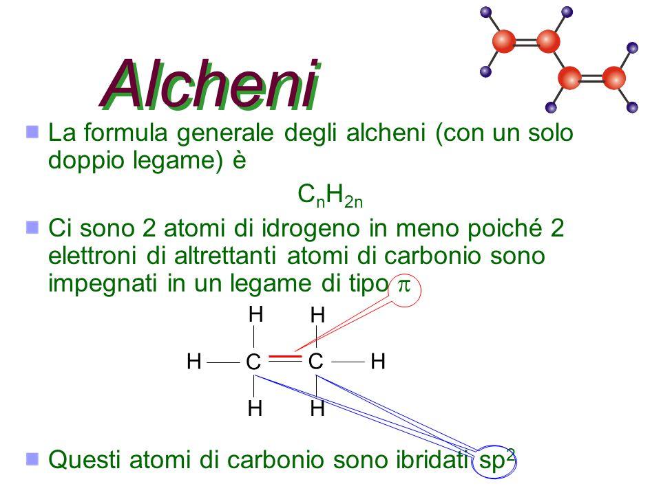 Alcheni La formula generale degli alcheni (con un solo doppio legame) è C n H 2n Ci sono 2 atomi di idrogeno in meno poiché 2 elettroni di altrettanti atomi di carbonio sono impegnati in un legame di tipo  H H C CHH HH Questi atomi di carbonio sono ibridati sp 2