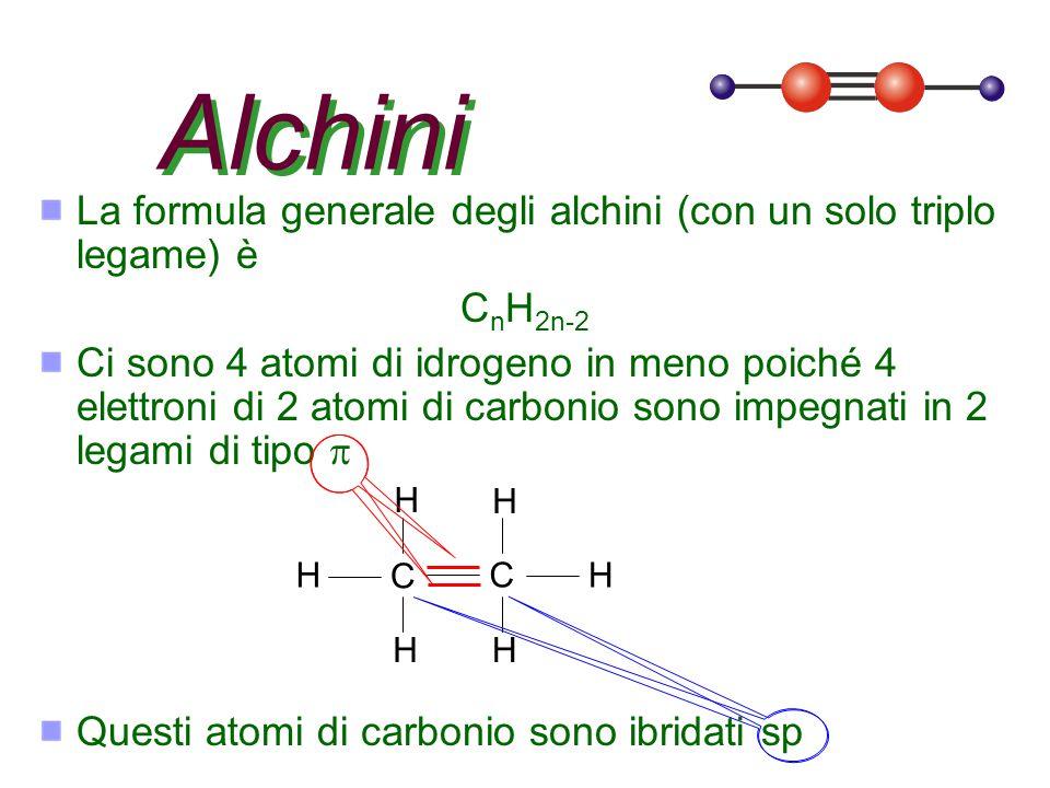 Alchini La formula generale degli alchini (con un solo triplo legame) è C n H 2n-2 Ci sono 4 atomi di idrogeno in meno poiché 4 elettroni di 2 atomi di carbonio sono impegnati in 2 legami di tipo  H H C CHH HH Questi atomi di carbonio sono ibridati sp