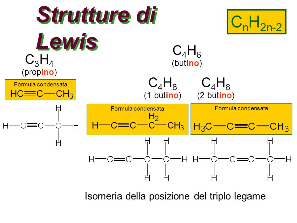 Strutture di Lewis C n H 2n-2 C 3 H 4 (propino) C 4 H 6 (butino) C 4 H 8 (1-butino) C 4 H 8 (2-butino) Isomeria della posizione del triplo legame Formula condensata