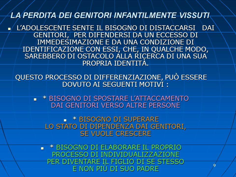 9 LA PERDITA DEI GENITORI INFANTILMENTE VISSUTI L'ADOLESCENTE SENTE IL BISOGNO DI DISTACCARSI DAI GENITORI, PER DIFENDERSI DA UN ECCESSO DI IMMEDESIMAZIONE E DA UNA CONDIZIONE DI IDENTIFICAZIONE CON ESSI, CHE, IN QUALCHE MODO, SAREBBERO DI OSTACOLO ALLA RICERCA DI UNA SUA PROPRIA IDENTITÀ.