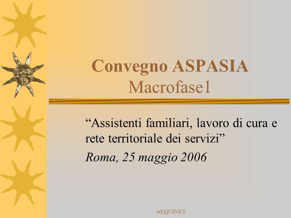 """AEQUINET Convegno ASPASIA Macrofase1 """"Assistenti familiari, lavoro di cura e rete territoriale dei servizi"""" Roma, 25 maggio 2006"""