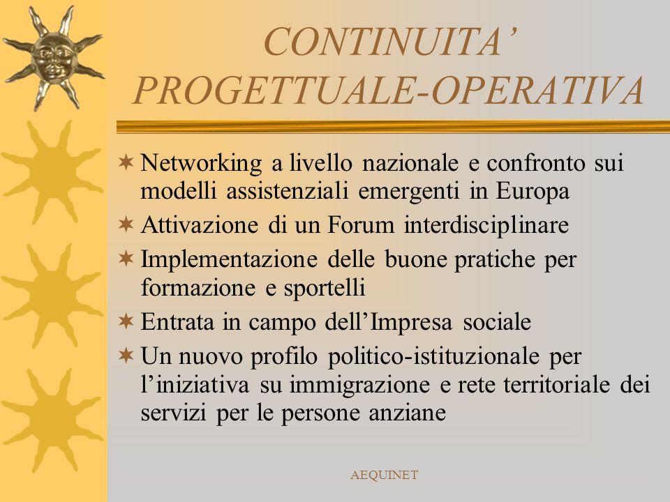 AEQUINET CONTINUITA' PROGETTUALE-OPERATIVA  Networking a livello nazionale e confronto sui modelli assistenziali emergenti in Europa  Attivazione di