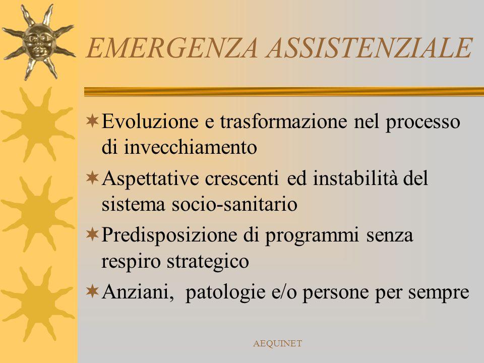 AEQUINET EMERGENZA ASSISTENZIALE  Evoluzione e trasformazione nel processo di invecchiamento  Aspettative crescenti ed instabilità del sistema socio