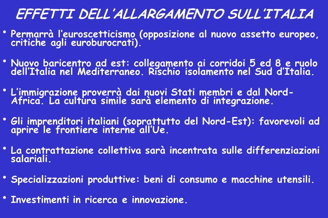 EFFETTI DELL'ALLARGAMENTO SULL'ITALIA Permarrà l'euroscetticismo (opposizione al nuovo assetto europeo, critiche agli euroburocrati). Nuovo baricentro