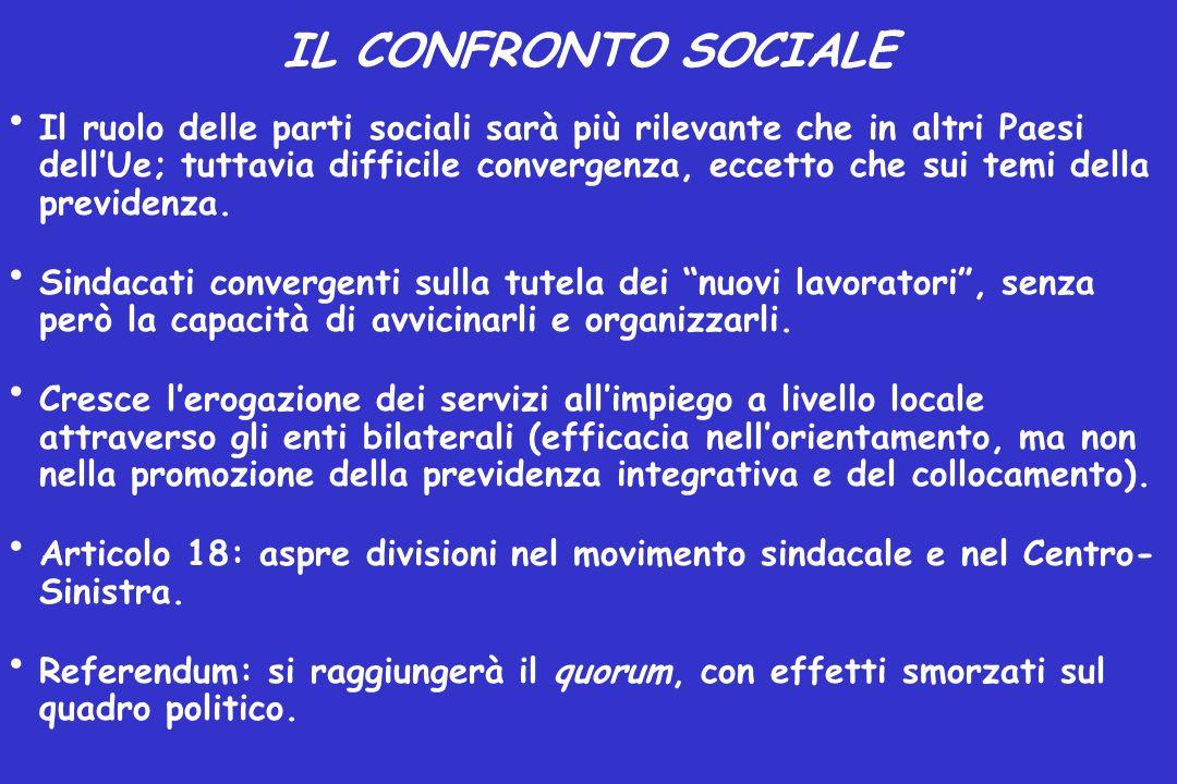 IL CONFRONTO SOCIALE Il ruolo delle parti sociali sarà più rilevante che in altri Paesi dell'Ue; tuttavia difficile convergenza, eccetto che sui temi della previdenza.