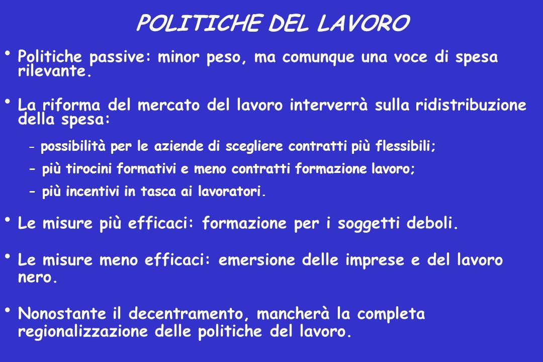 POLITICHE DEL LAVORO Politiche passive: minor peso, ma comunque una voce di spesa rilevante. La riforma del mercato del lavoro interverrà sulla ridist