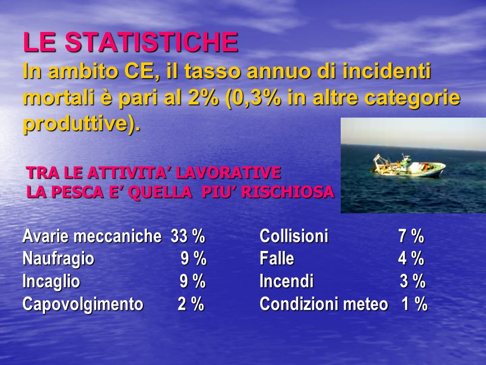 LE STATISTICHE In ambito CE, il tasso annuo di incidenti mortali è pari al 2% (0,3% in altre categorie produttive).