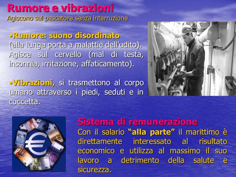Rumore e vibrazioni Agiscono sul pescatore senza interruzione Rumore: suono disordinatoRumore: suono disordinato (alla lunga porta a malattie dell'udito).