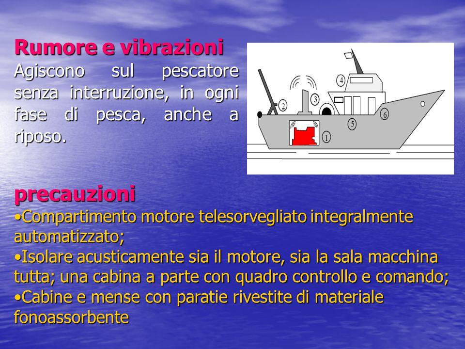 Rumore e vibrazioni Agiscono sul pescatore senza interruzione, in ogni fase di pesca, anche a riposo.