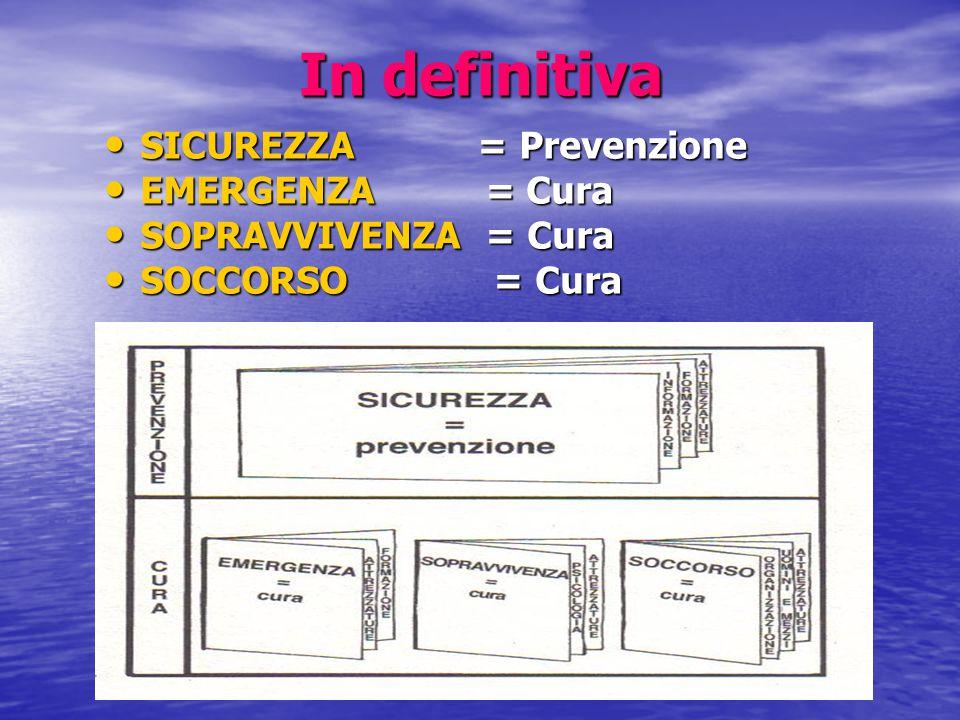 In definitiva SICUREZZA = Prevenzione SICUREZZA = Prevenzione EMERGENZA = Cura EMERGENZA = Cura SOPRAVVIVENZA = Cura SOPRAVVIVENZA = Cura SOCCORSO = Cura SOCCORSO = Cura