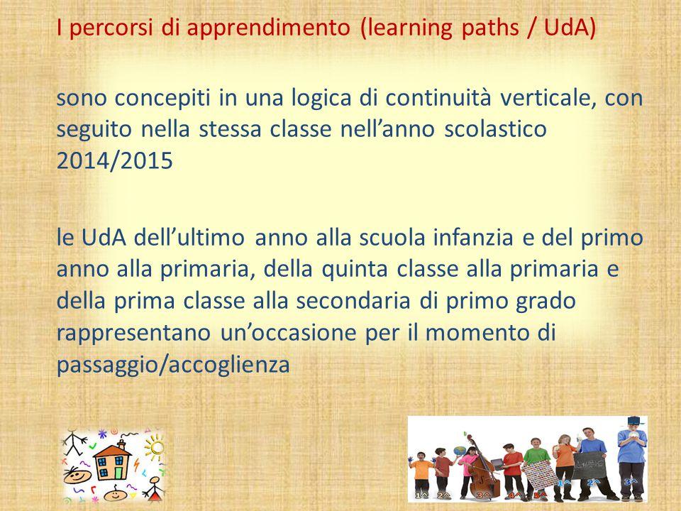 I percorsi di apprendimento (learning paths / UdA) sono concepiti in una logica di continuità verticale, con seguito nella stessa classe nell'anno sco