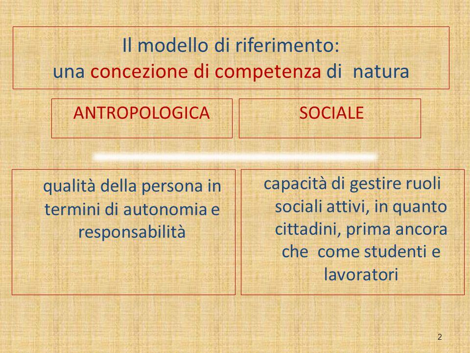 Il modello di riferimento: una concezione di competenza di natura ANTROPOLOGICA SOCIALE qualità della persona in termini di autonomia e responsabilità