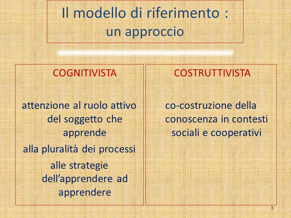 Il modello di riferimento : un approccio COGNITIVISTA attenzione al ruolo attivo del soggetto che apprende alla pluralità dei processi alle strategie