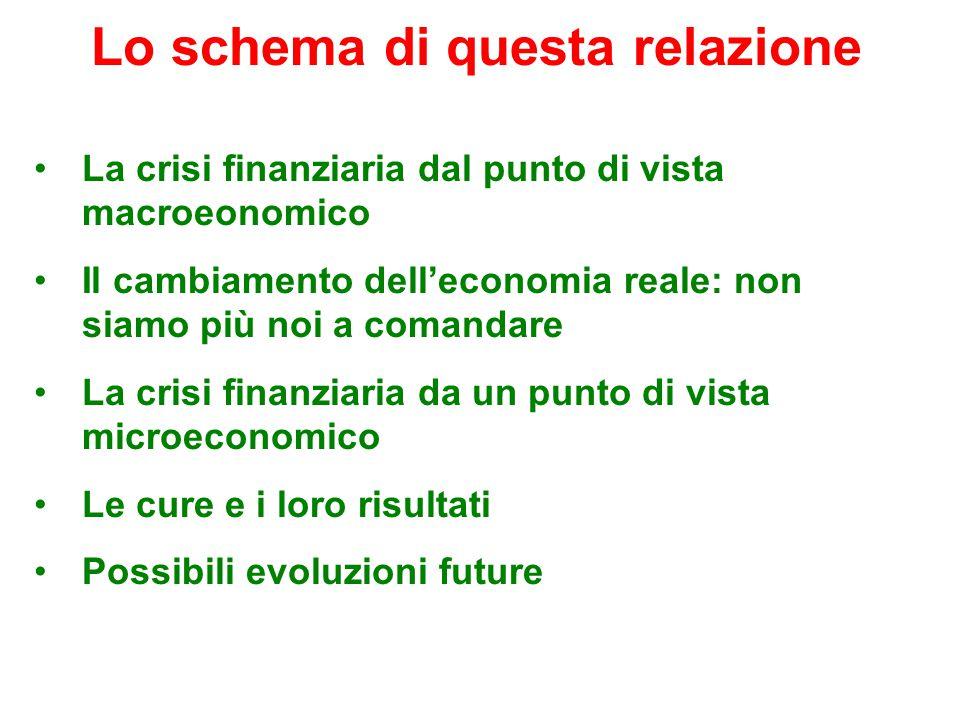Lo schema di questa relazione La crisi finanziaria dal punto di vista macroeonomico Il cambiamento dell'economia reale: non siamo più noi a comandare La crisi finanziaria da un punto di vista microeconomico Le cure e i loro risultati Possibili evoluzioni future