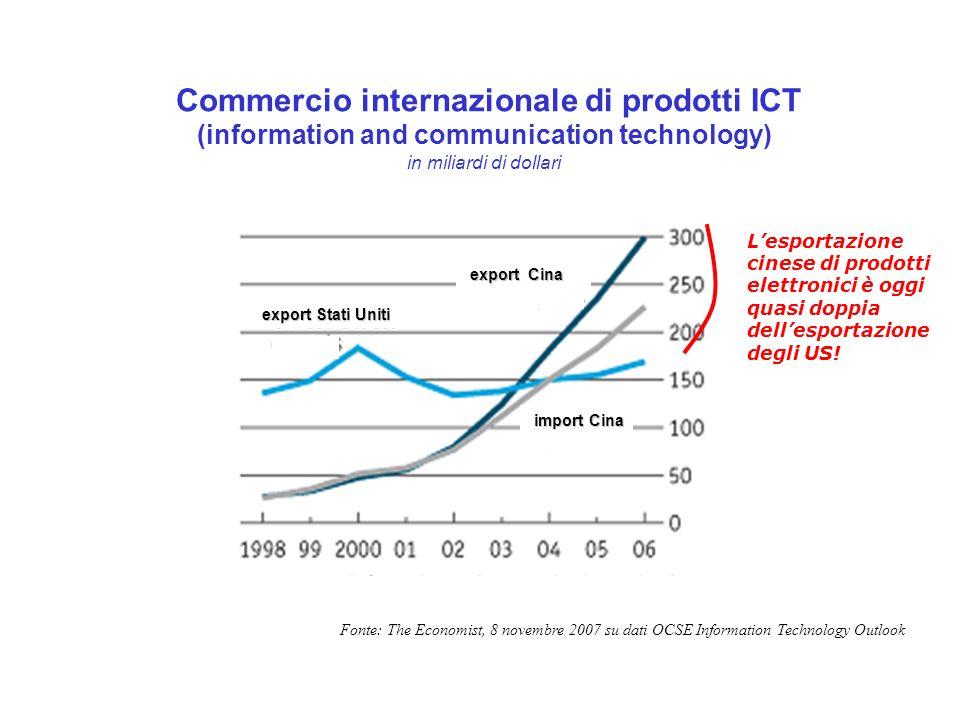 Commercio internazionale di prodotti ICT (information and communication technology) in miliardi di dollari Fonte: The Economist, 8 novembre 2007 su da