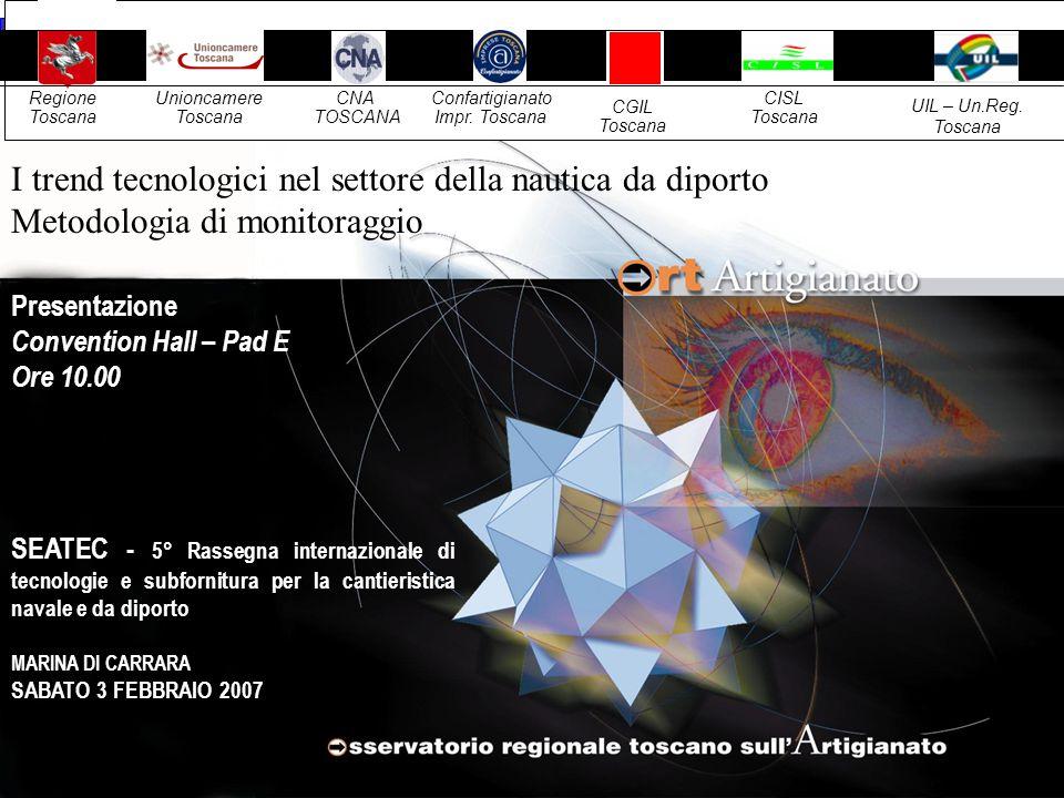 SEATEC - 5° Rassegna internazionale di tecnologie e subfornitura per la cantieristica navale e da diporto MARINA DI CARRARA SABATO 3 FEBBRAIO 2007 I trend tecnologici nel settore della nautica da diporto Metodologia di monitoraggio Unioncamere Toscana CNA TOSCANA Confartigianato Impr.