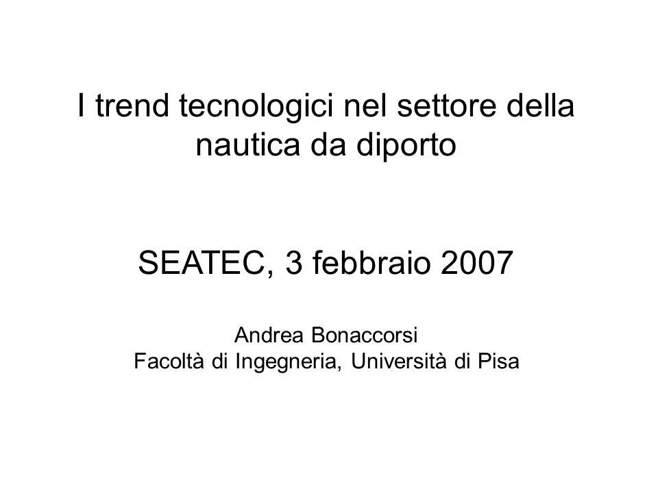 Indice Le caratteristiche della tecnologia della nautica da diporto La metodologia dei trend tecnologici Le principali tendenze Casi di studio a tecnologie critiche