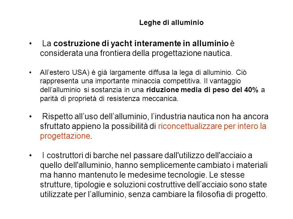 Leghe di alluminio La costruzione di yacht interamente in alluminio è considerata una frontiera della progettazione nautica.