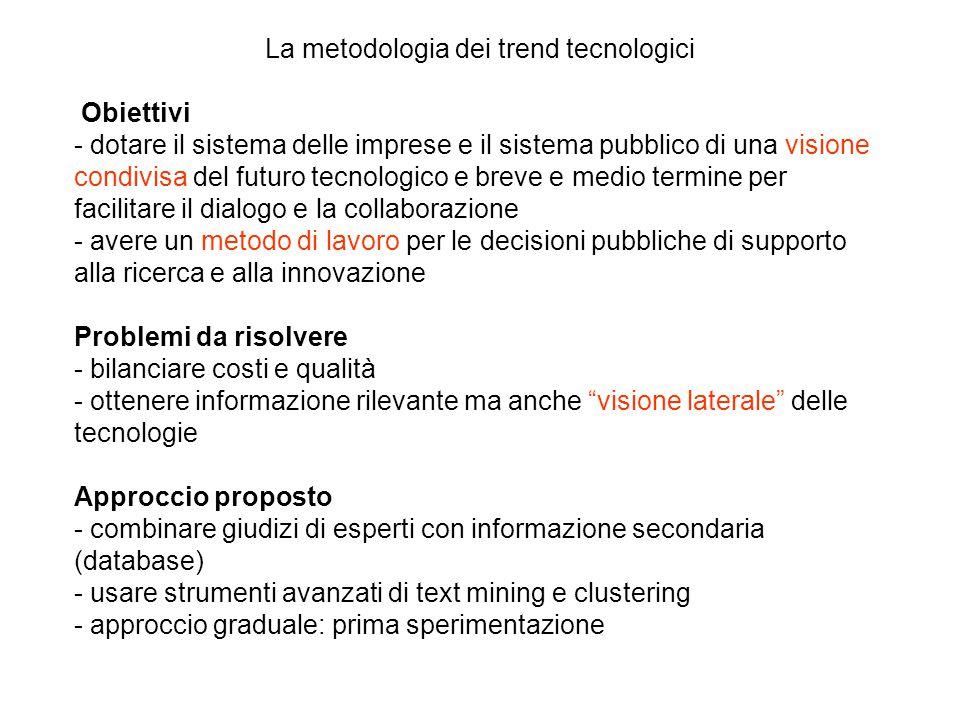 La metodologia dei trend tecnologici Obiettivi - dotare il sistema delle imprese e il sistema pubblico di una visione condivisa del futuro tecnologico e breve e medio termine per facilitare il dialogo e la collaborazione - avere un metodo di lavoro per le decisioni pubbliche di supporto alla ricerca e alla innovazione Problemi da risolvere - bilanciare costi e qualità - ottenere informazione rilevante ma anche visione laterale delle tecnologie Approccio proposto - combinare giudizi di esperti con informazione secondaria (database) - usare strumenti avanzati di text mining e clustering - approccio graduale: prima sperimentazione