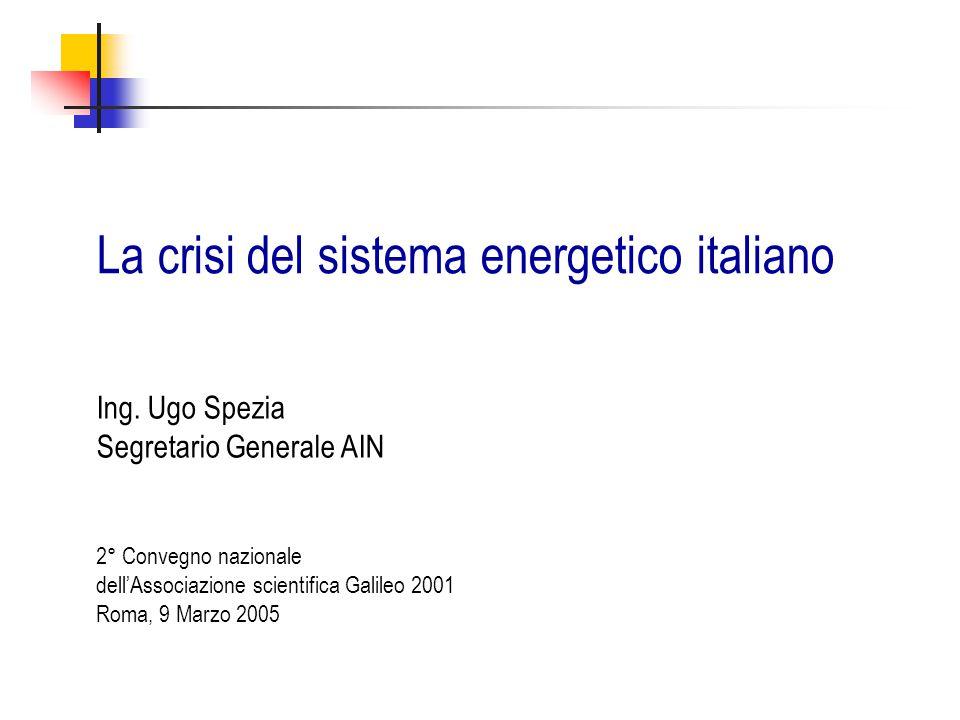 La crisi del sistema energetico italiano Ing. Ugo Spezia Segretario Generale AIN 2° Convegno nazionale dell'Associazione scientifica Galileo 2001 Roma