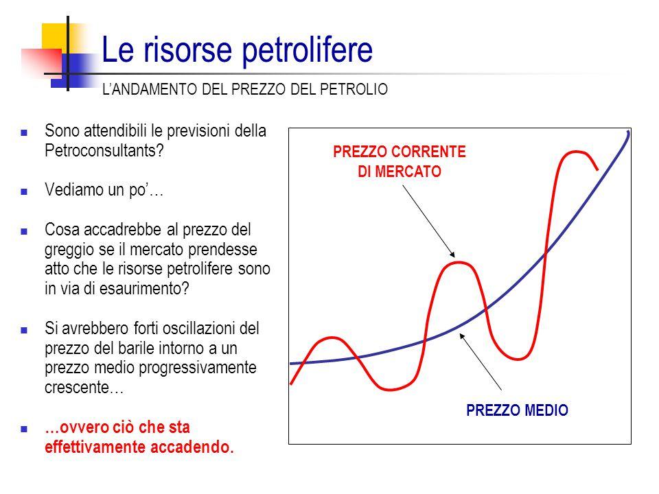 Le risorse petrolifere Sono attendibili le previsioni della Petroconsultants.
