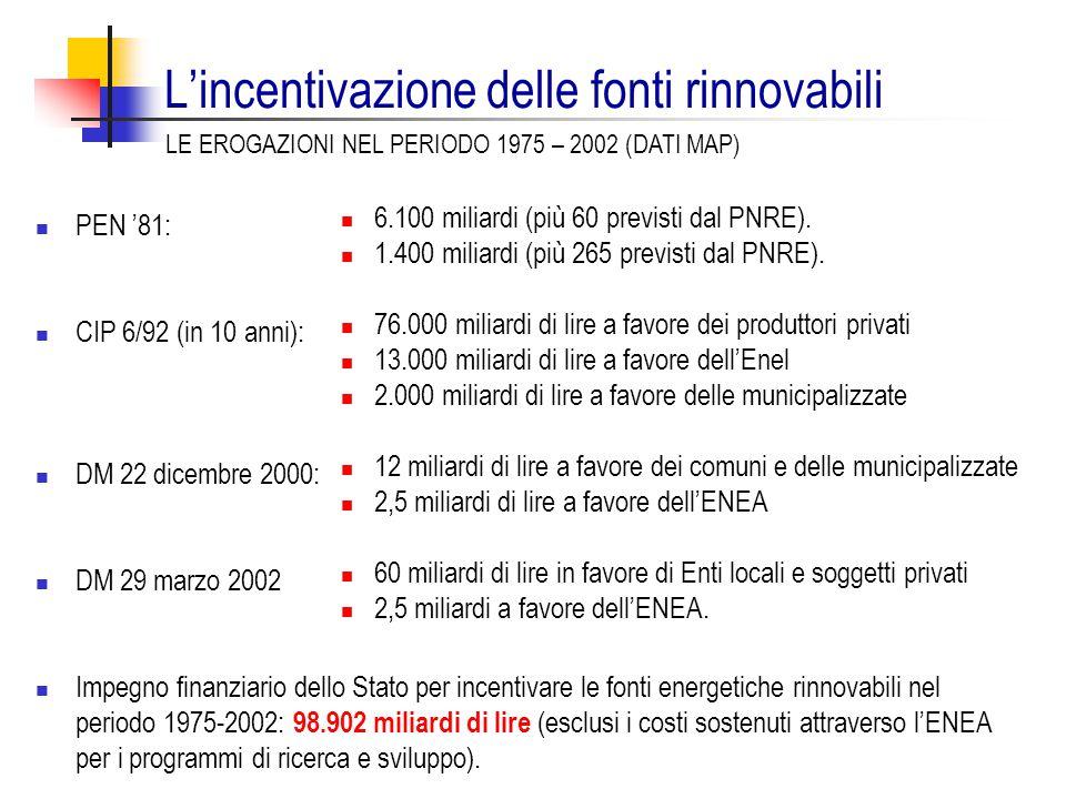 L'incentivazione delle fonti rinnovabili PEN '81: CIP 6/92 (in 10 anni): DM 22 dicembre 2000: DM 29 marzo 2002 Impegno finanziario dello Stato per incentivare le fonti energetiche rinnovabili nel periodo 1975-2002: 98.902 miliardi di lire (esclusi i costi sostenuti attraverso l'ENEA per i programmi di ricerca e sviluppo).